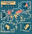 The Oldest Schools In The World, Visualized - Digg