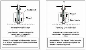 Float Switch Positions Archives
