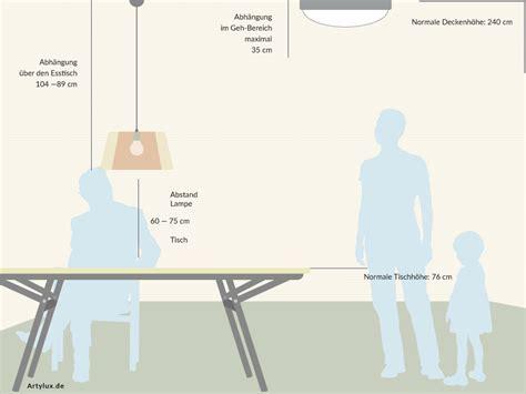 Abstand der Lampe über dem Esstisch   ARTYLUX Online Shop