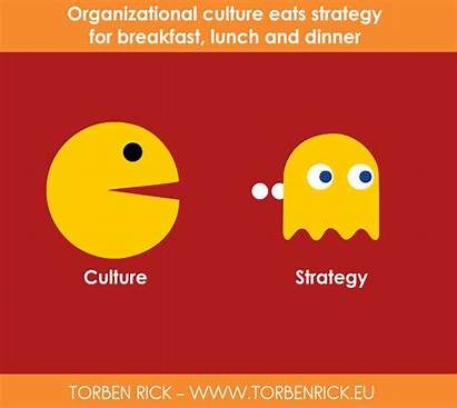 Strategy Execution Successful Culture Change Organizational Depends