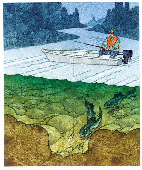 top jig fishing tactics  walleye outdoor canada