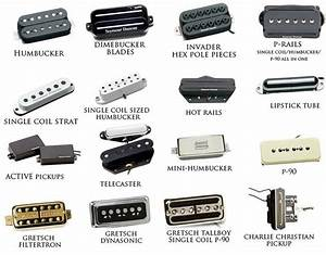 What Makes Guitars Sound Like The Do