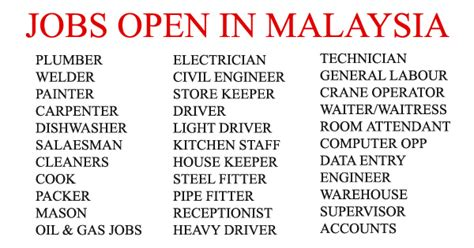 new opportunities in malaysia apply now