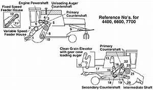 Wiring Diagram For 9500 John Deere Combine  John Deere