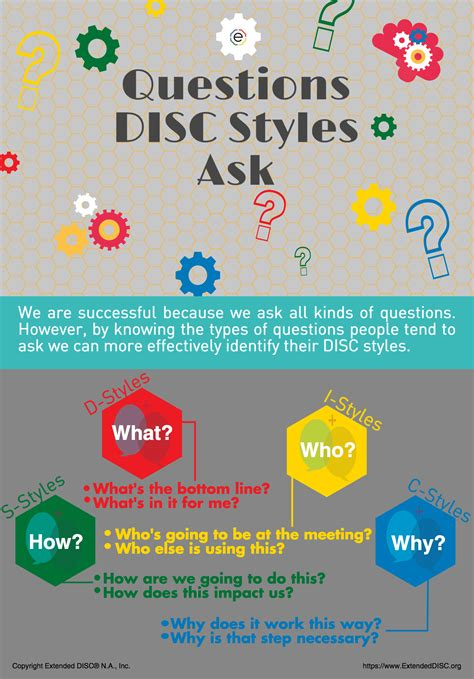 questions disc profiles  extended disc