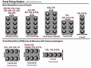 1997 Ford Explorer 4 0 Engine  What Is The Firing Order