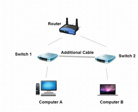 Networking Would Connecting Ethernet Cable Between