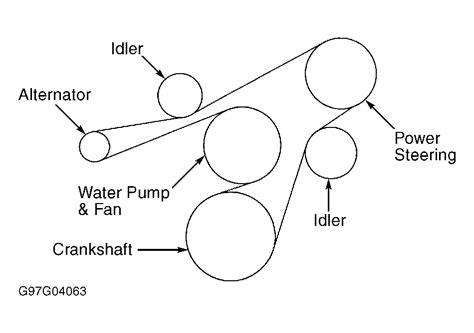 Diagram Jeep Wrangler Engine Belt Full Version
