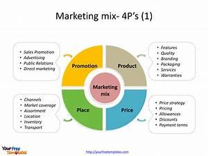 Descargar Doc Marketing Process Flow Chart Diagram Powerpoint Diagram