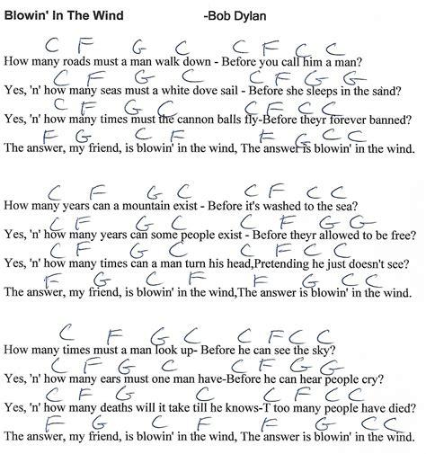 Funky Bob Dylan Chords Composition - Basic Guitar Chords For ...