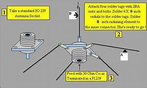 Antenna Design For Fm Transmitte