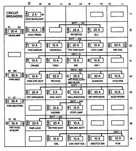 Oldsmobile Fuse Box Diagram Wiring Schematic