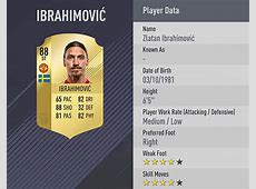 FIFA 18 ratings Top 100 best player stats ahead of