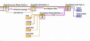 Eye Pattern Mask Definition Vi - Labview 2012 Jitter Analysis Toolkit Help