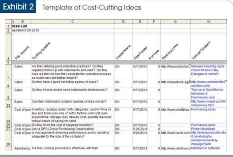 build business  cost cutting reviews