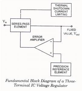 2058 Best Images About Diagramas Electricos On Pinterest