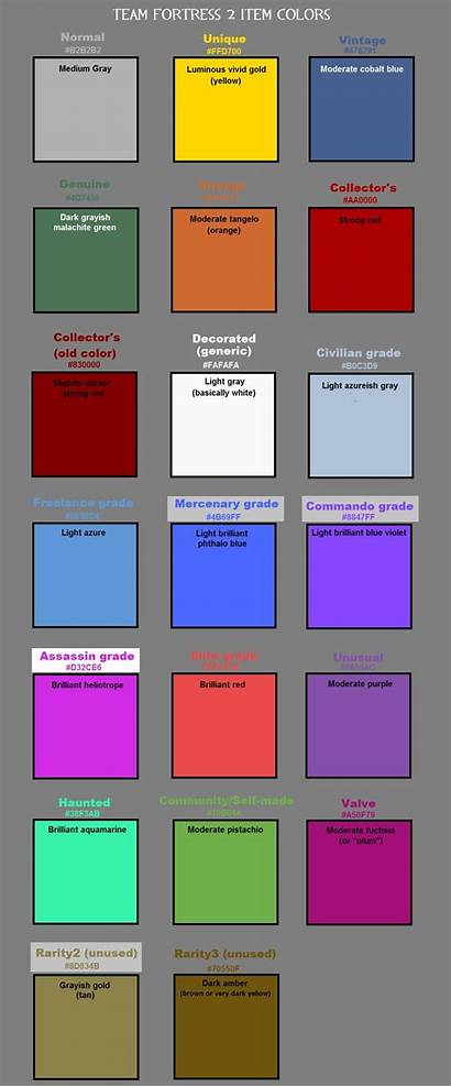 Tf2 Colors Chart Team Fortress