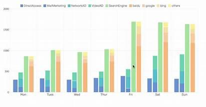 Chart Data Types Visualization Charts Finereport Too