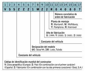 Numéro De Téléphone De Mister Auto : numero de bastidor bmw ~ Maxctalentgroup.com Avis de Voitures