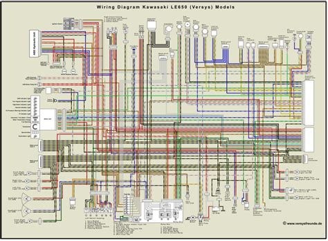 Yamaha V 650 Wiring Diagram Tach by Schaltpl 228 Ne Im Wandel Der Zeit Biker Stammtisch