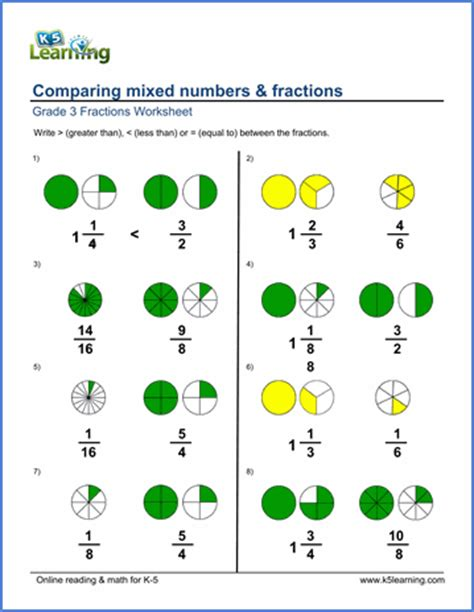 grade 3 math worksheets comparing mixed numbers and