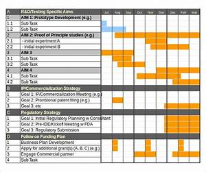 sample chart template download free documents in pdf With regulatory plan template