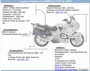 La Revue Technique : fiche technique moto fiche technique moto honda 125 shadow wroc awski yamaha xj6 2009 fiche ~ Medecine-chirurgie-esthetiques.com Avis de Voitures