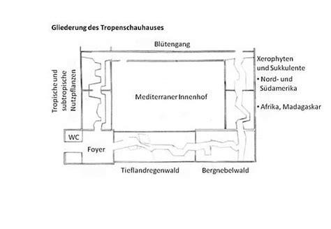 Botanischer Garten Plan by Tropenhaus Botanischer Garten