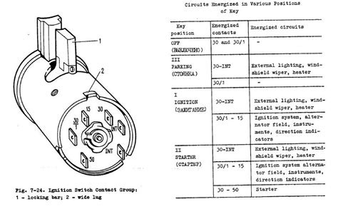Ignition Switch Wiring Diagram Ford Tractor by Ford Tractor Ignition Switch Wiring Diagram Wiring Diagram