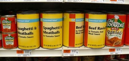 Using Coupons vs. Buying Generic Products - Which One Works?
