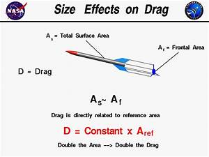 Effect of Size on Drag