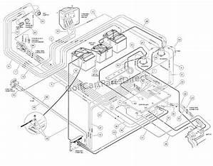 1989 Club Car Gas Wiring Diagram Diagramofthegspot Ciboperlamenteblog It