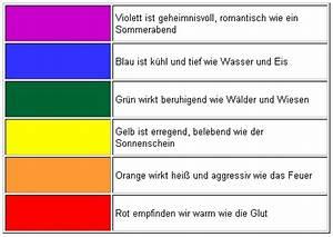 Wirkung Von Farben In Räumen : weber ~ Lizthompson.info Haus und Dekorationen