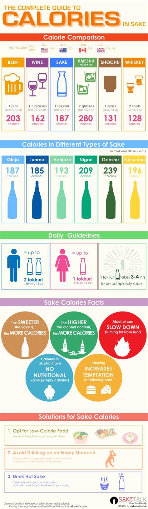 Sake Calories  How Many Calories Are In Sake? Saketalk