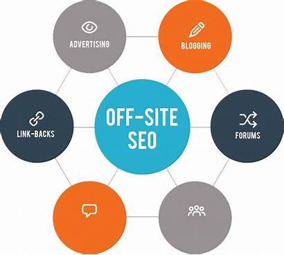 Seo Offsite Onsite Vs Growth Help