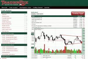 Trefferquote Berechnen : traderfox v2 5 screenshots zum trade scanner und chartsignale ticker ~ Themetempest.com Abrechnung