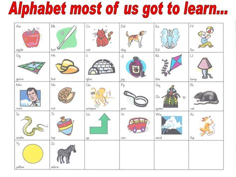 Alphabet  Esl Resources