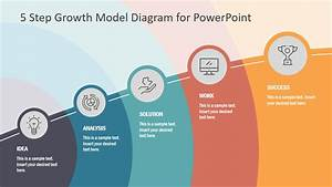 5 Steps Powerpoint Diagram Growth Model