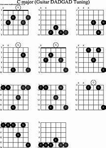 Dadgad guitar chords cake ideas and designs for Chord chart chord chart dadgad guitar open tuning chord chart