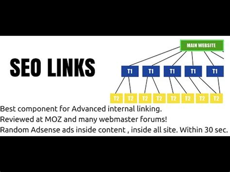 Seo Links by Seo Links Random Ads In