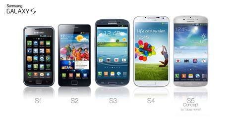 samsung contact recovery recover lost contacts galaxy s5 s6 s7