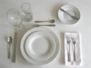 Dinner Table Setting Etiquette