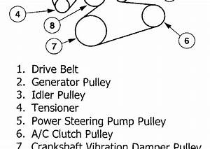 5 8 Ford Engine Belt Pulley Diagram