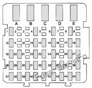 Instrument Panel Fuse Box Diagram  Buick Century  1997