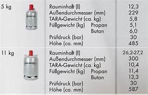 11kg Gasflasche Maße : ma 11 kg flasche eriba touring club forum ~ Articles-book.com Haus und Dekorationen