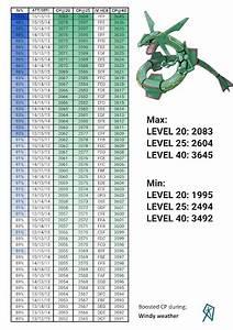 Pokemon Go Iv Berechnen : pok mon go ios android vai receber nova leva de monstrinhos de hoenn nintendo blast ~ Themetempest.com Abrechnung