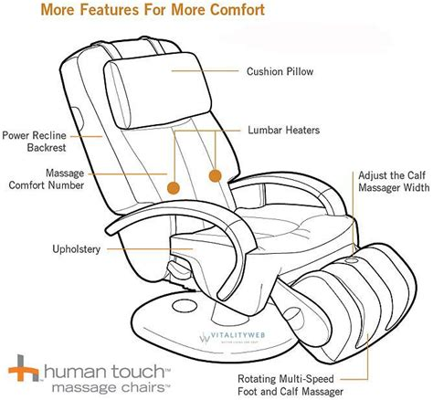 ht 7120 thermostretch human touch robotic home