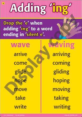 Spelling Rules Adding Ing Drop E Poster 12 Colourful And Durable A3 Posters Graduating In