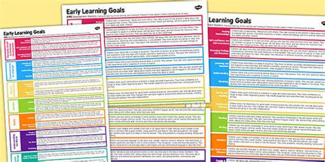 eyfs early learning goals posters goals targets eyfs
