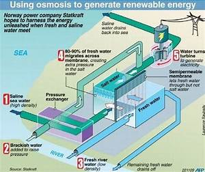 Norway unveils world's first prototype of osmotic power